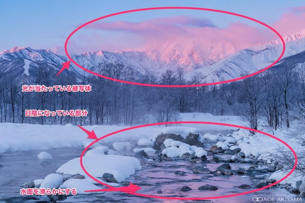 朝焼けの色を水面に映して撮影する方法